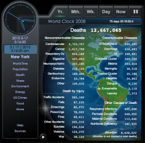World Clock Statistics